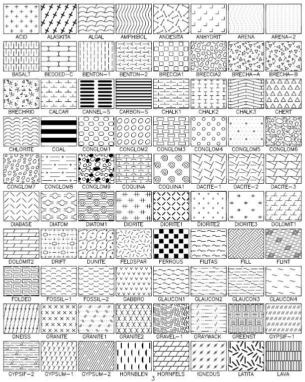 Terrazzo Hatch Pattern Autocad Hatch Patterns Preview Page ...